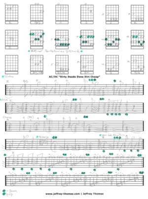 "AC/DC ""Dirty Deeds"" Free Guitar Tab by Jeffrey Thomas.PNG"