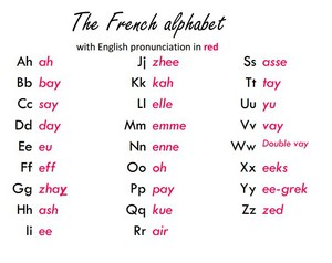 The French Alphabet