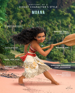 Anatomy of a ডিজনি Character's Style: Moana