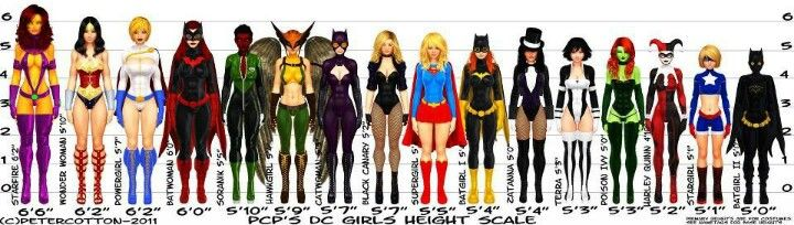 DC heroines tallest to shortest