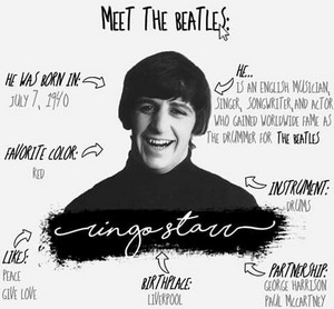 Meet The Beatles: Ringo 💗