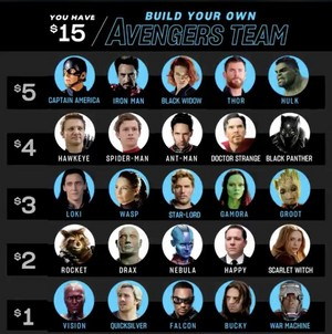 Which Avengers would make your team if you were given ONLY $15?