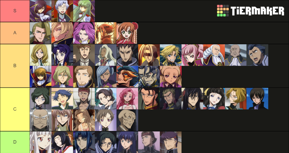 My Code Geass Character Tier