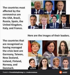 Female led countries