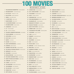 Film Inquiry's 100 Movie Bucket List: How many have te seen?