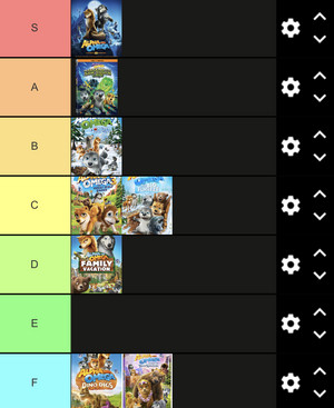 My Tier Rankings for all 8 filmes