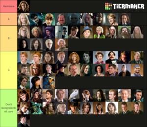 Harry Potter Character Tier