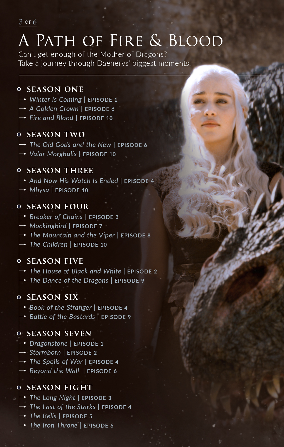 Game of Thrones Iron Anniversary MaraThrone:  A Path of Fire and Blood